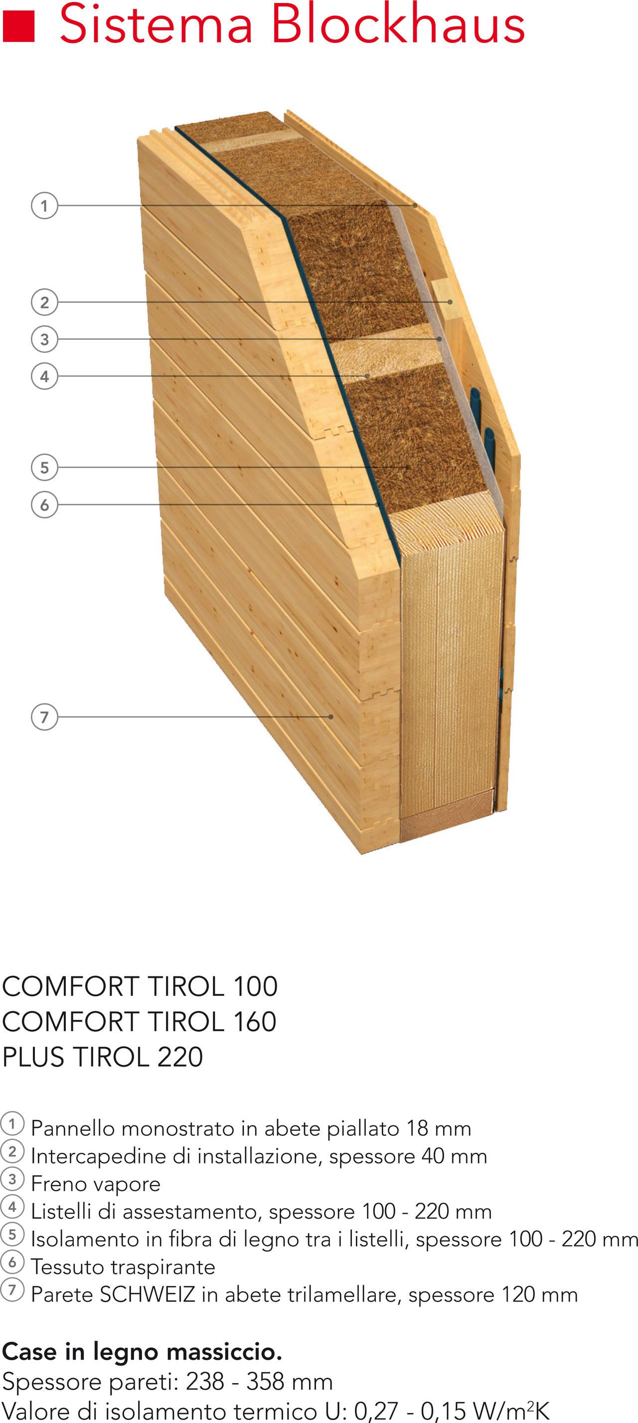 Sistema costruttivo Blockhaus